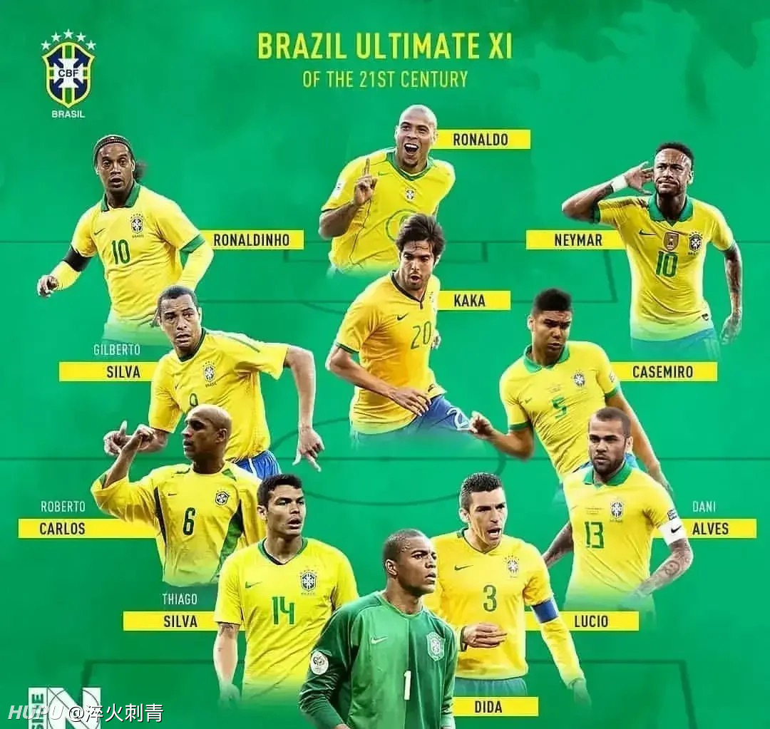 外媒评选的巴西国家队本世纪最强阵容  足球话题区